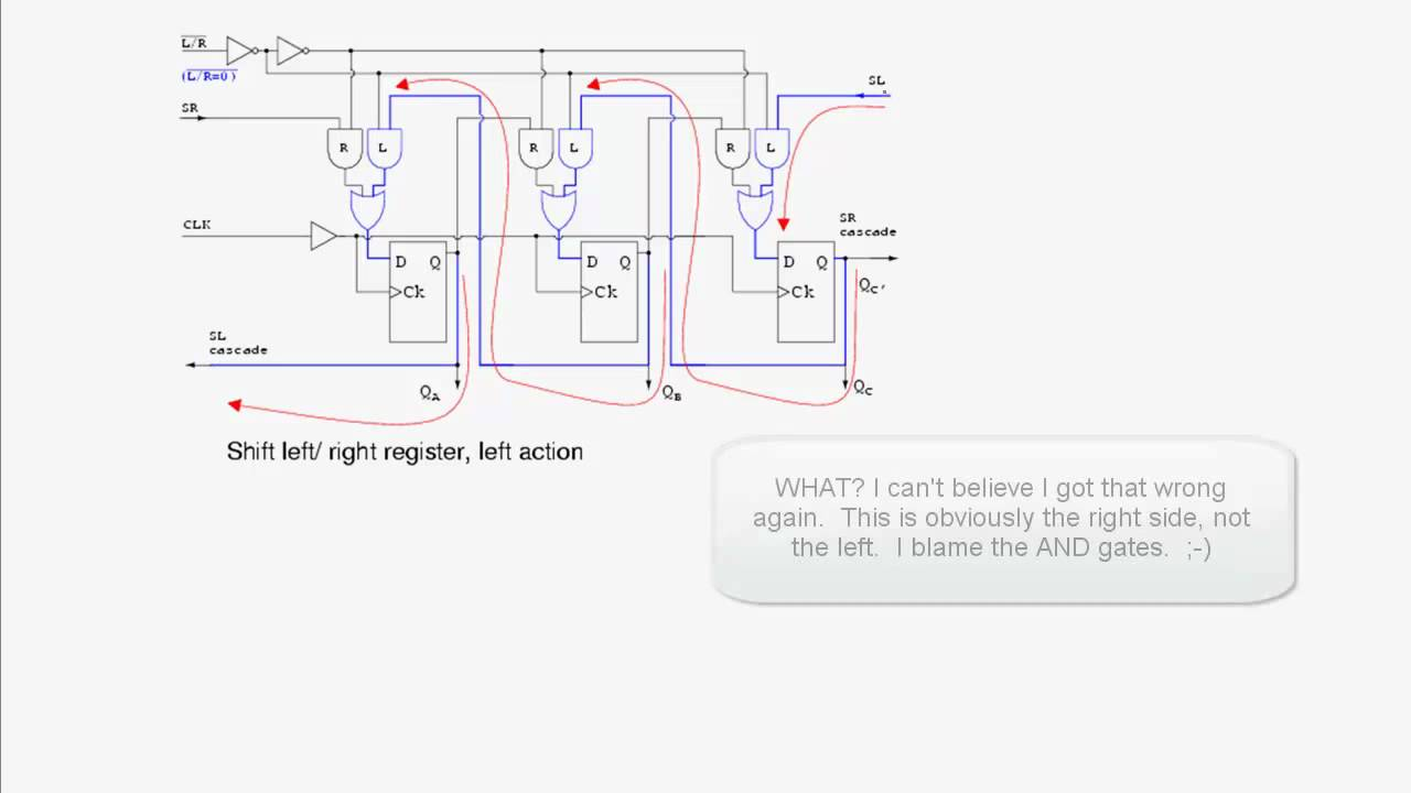sequential logic universal shift registers youtube rh youtube com