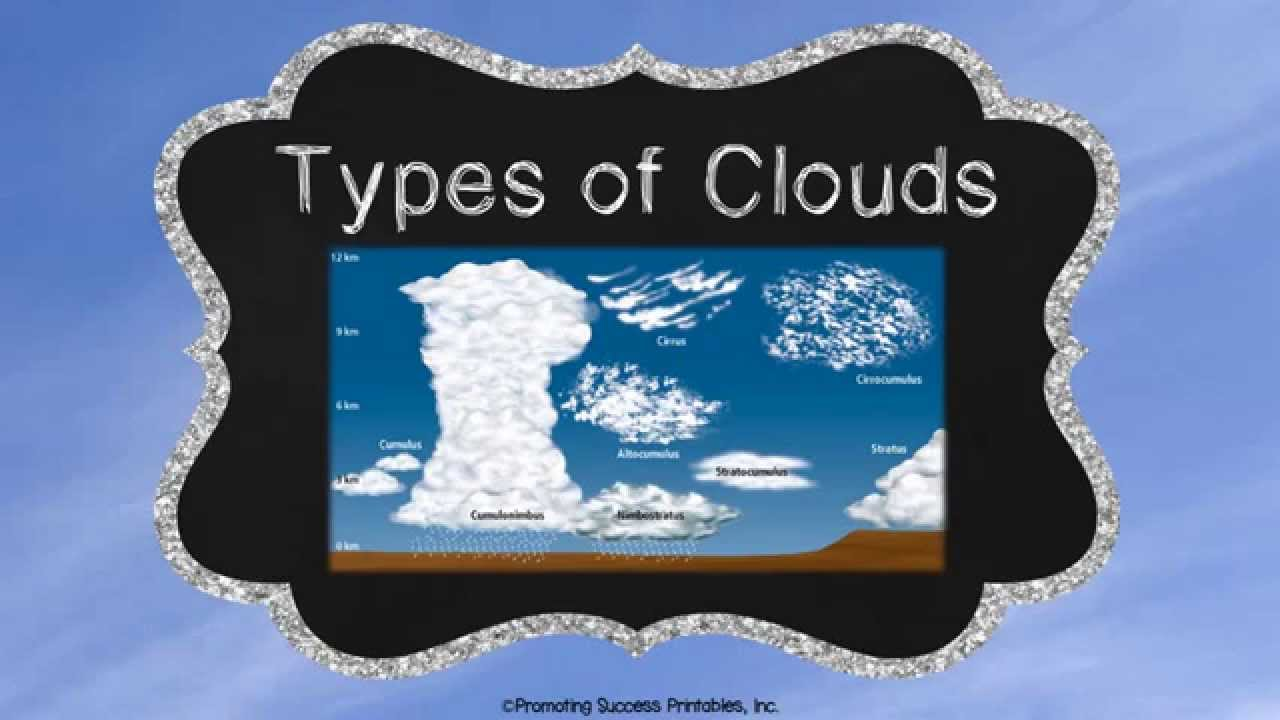Types of clouds for children science weather 101 video for types of clouds for children science weather 101 video for teaching elementary kids youtube sciox Choice Image