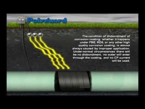 Cathodic Shielding Explained - Pipeline Corrosion - Polyguard