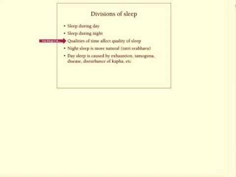 Sleep Disorders in Ayurveda