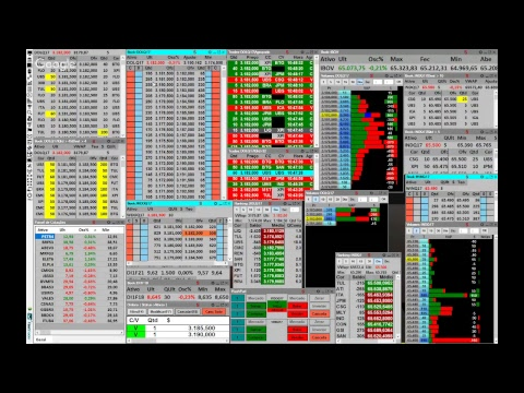 Tape Reading - Arena do Investidor