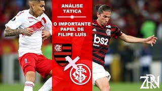 PRANCHETA DO PET 5 - O IMPORTANTE PAPEL DE FILIPE LUÍS