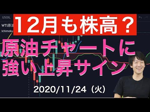 12月も株高?原油チャートに強い上昇サイン【11/24(火)】
