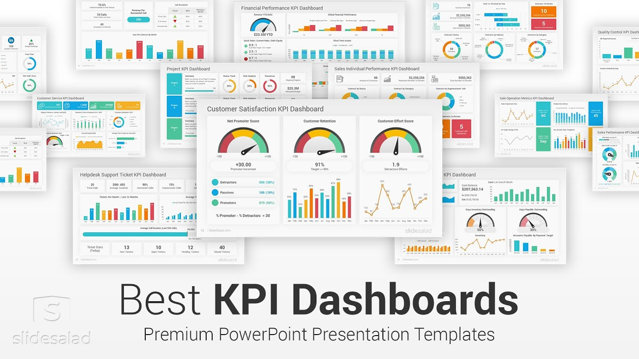 Best KPI Dashboards PowerPoint Templates Examples Designs