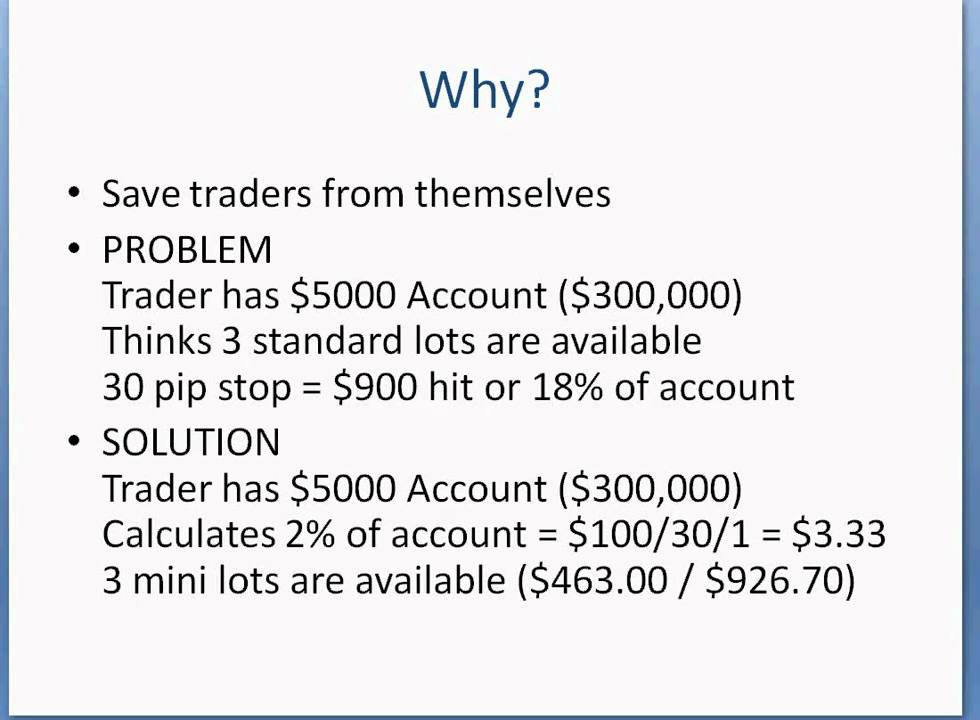 Newton's Third Law of Emotional Forex Trading