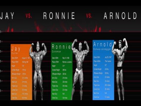 Ronnie Coleman Vs Arnold Entrenamiento Arnold S...