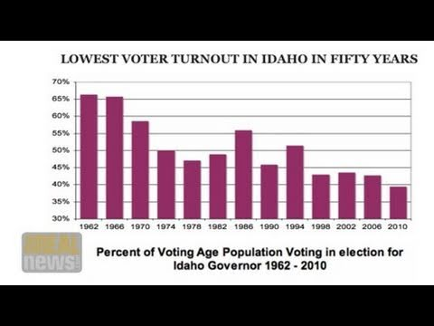 Big Money and Low Turnout Lethal for Democracy