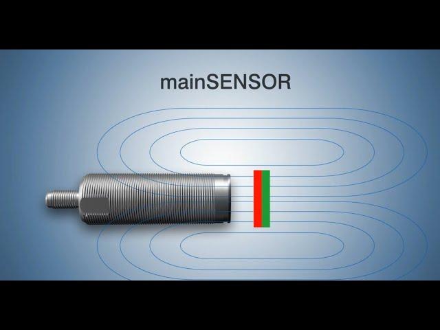 Sensores Magneto-Inductivos | Mesurex
