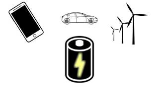 Lithium-Ion Batteries Require the Right Recipe