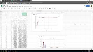 FRC Java Programming Part 6 WPILIB PID