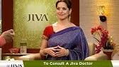How to use Jiva AyuNetra - YouTube