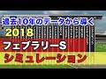 2018年フェブラリーステークス  シミュレーション   【過去10年データ競馬予想】