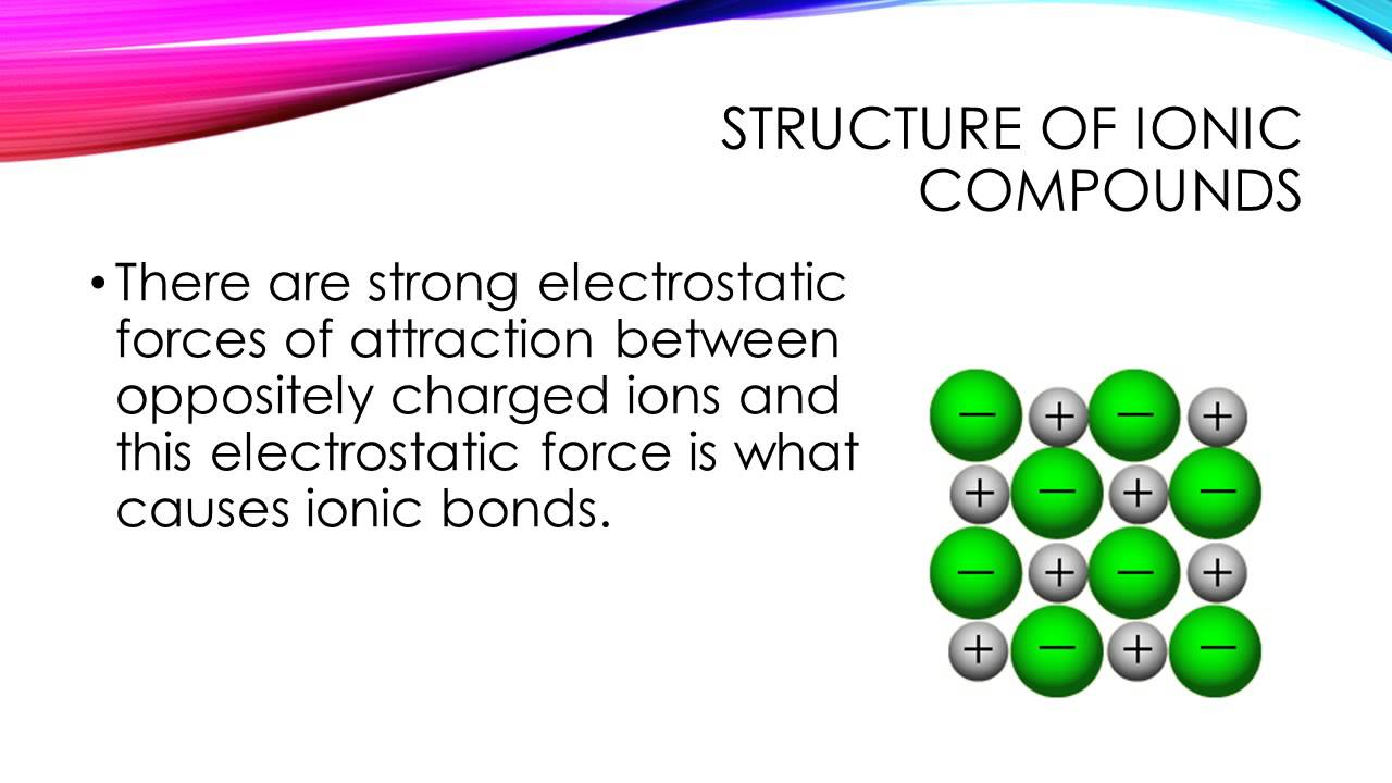 ionic bonding explained what is an ionic bond electron transfer how