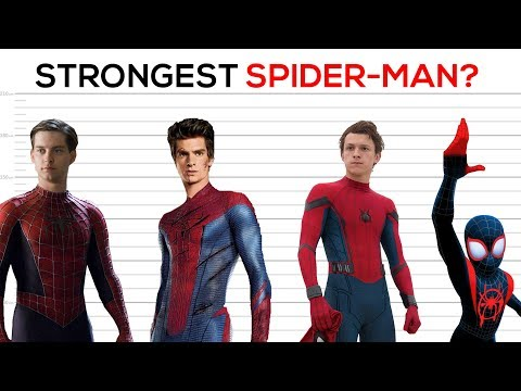 Strongest On-Screen Spiderman
