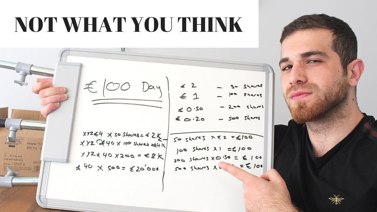 How Much Money You Need To Make 100 A Day Trading Stocks