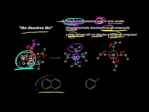 Solubility Of Organic Compounds   Structure And Bonding   Organic Chemistry   Khan Academy
