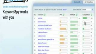 Amazing free tool to dominate google adwords and yahoo market solution PPC