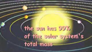 A Spin Around the Solar System  How the Solar System Works