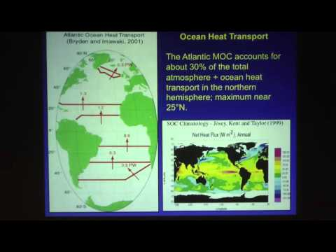 Bill Johns, University of  Miami-Rosenstiel School of Marine and Atmospheric Sciences - Part I