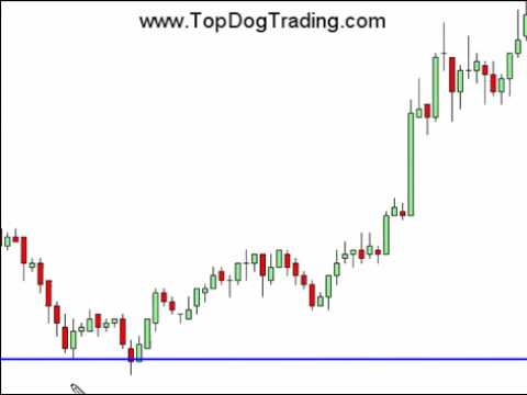 Stop Running for Day Traders and Trend Trading