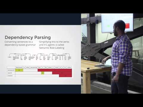 Introduction to Neural Networks, Vector Reduction and Natural Language Processing