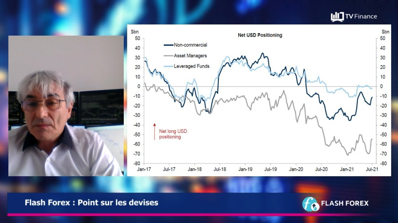 Flash Forex : Analyse EUR/USD avec Philippe Lhermie