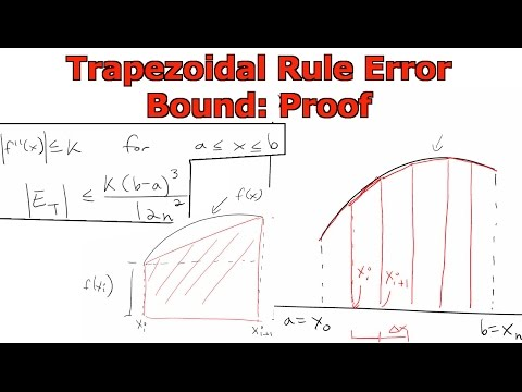 Approximate Integration: Trapezoidal Rule Error Bound: Proof