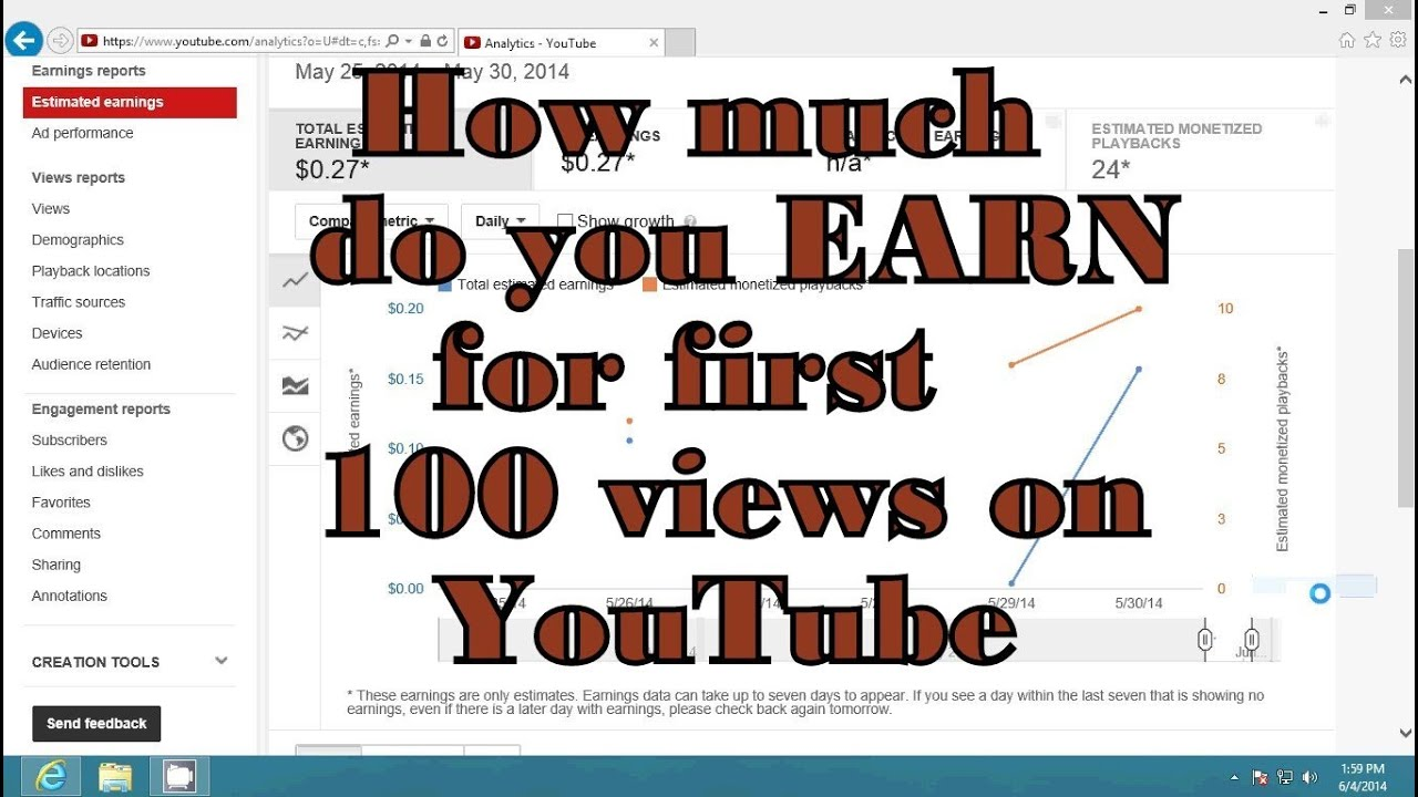 How Much do I earn for 100 views from Youtube monetized