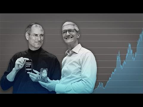 Apple's Journey to a $1 Trillion Company