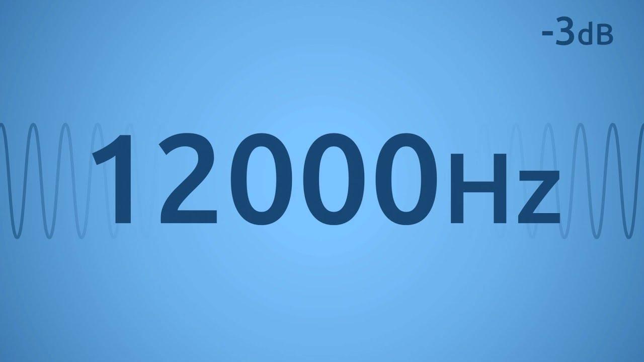12000 Hz Test Tone
