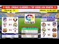 Hasil Liga Spanyol Tadi Malam ~ ATLETICO VS OSASUNA, ATHLETIC CLUB VS REAL MADRID Liga Spanyol 2021 MP3