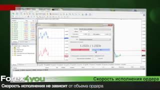 Forex4you Pro STP cкорость исполнения ордерa