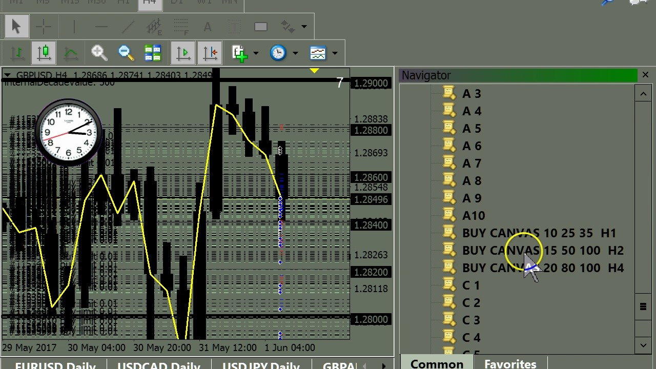 Forex MT4 Indicator EUR/USD Daily - YouTube