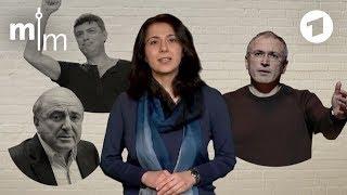 Standpunkt: Wahl in Russland - eine Wahl ohne Wahl
