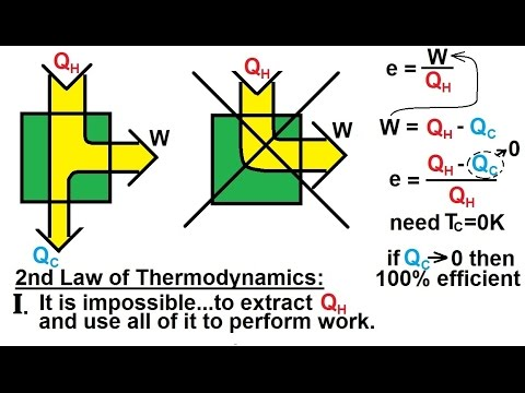 Physics - Thermodynamics: (2 of 14) What is the Second Law of Thermodynamics? (No 100% Efficiency)