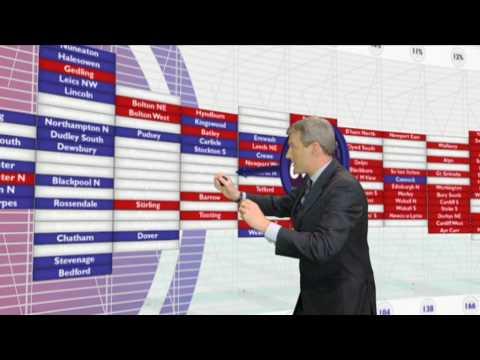 General Election 2010 Swingometer.mov