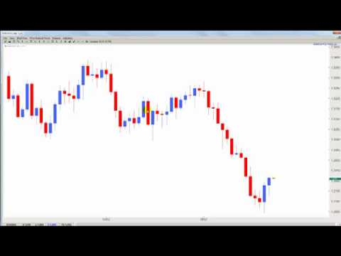 How to markup forex charts