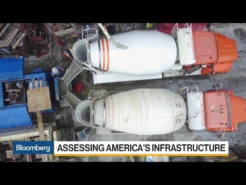 U.S. Concrete CEO Has 'Slight Optimism' for U.S. Infrastructure Spending