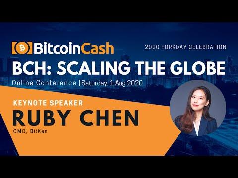 Ruby Chen of Bitkan: Evolution of Digital Assets Trading