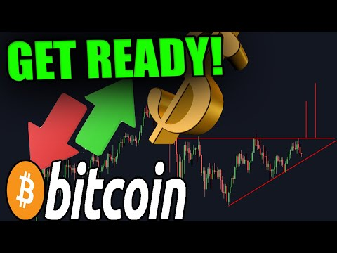 WILL BITCOIN GO DOWN NOW? THIS IS IMPORTANT FOR BITCOIN