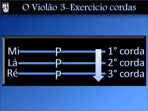Violão iniciante  1 - cordas do violão mãos e dedos exercícios