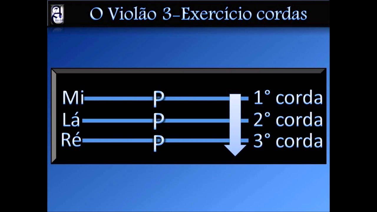 Violão iniciante aula 1 - cordas do violão, mãos e dedos, exercícios.