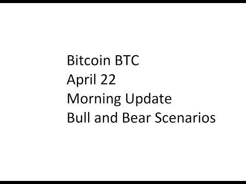 Bitcoin BTC April 22 - Morning Update - Bull and Bear Scenarios
