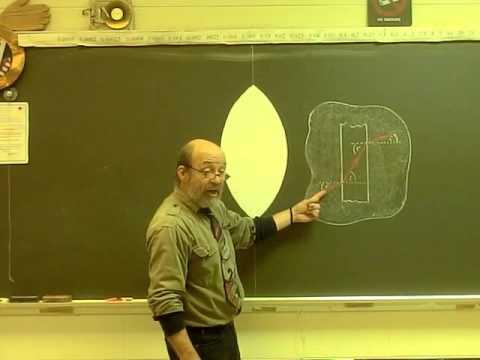 Blackboard Fresnel Lens
