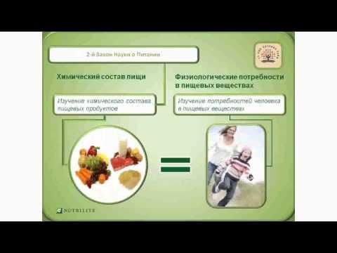 Презентация / Мастеркласс - Nutrilite - Часть 1