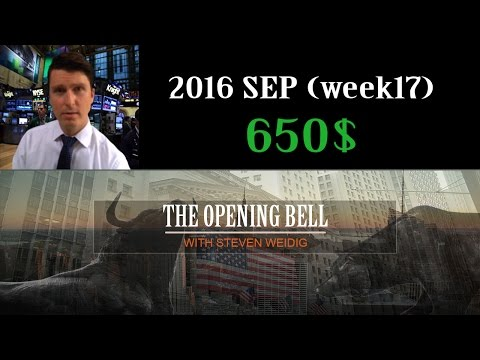 Live Trading Room Emini S&P 500 2016 September (week17)