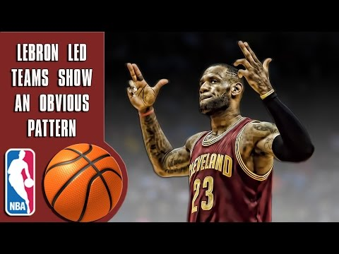The obvious pattern Lebron led teams show that NBA fans ignore