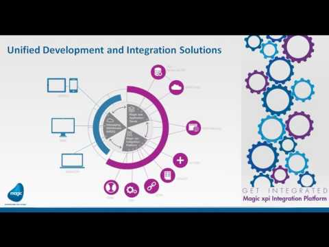 ERP Integration 101:  JD Edwards