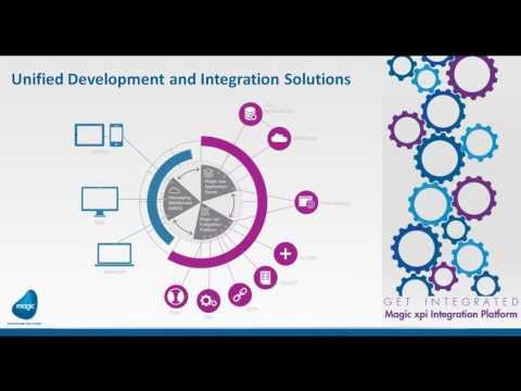 ERP Integration 101:  JD Edwards