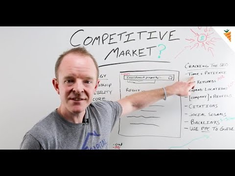 Real Estate Marketing Online: How to Rule Competitive Markets